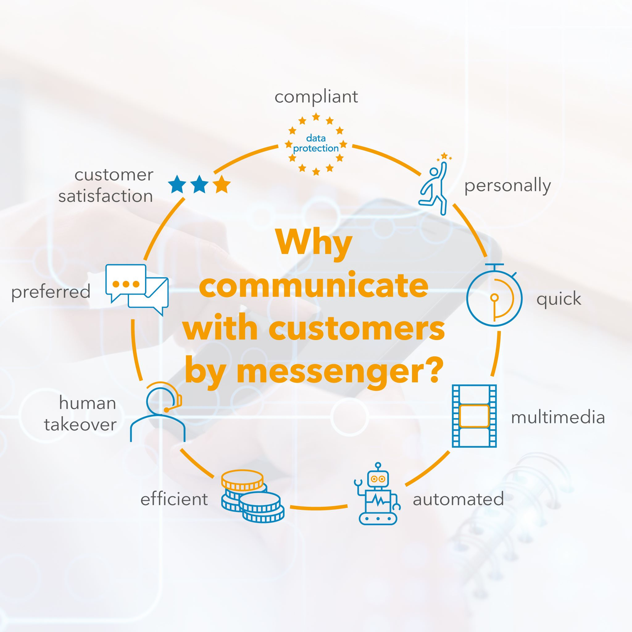 Message Networks GmbH