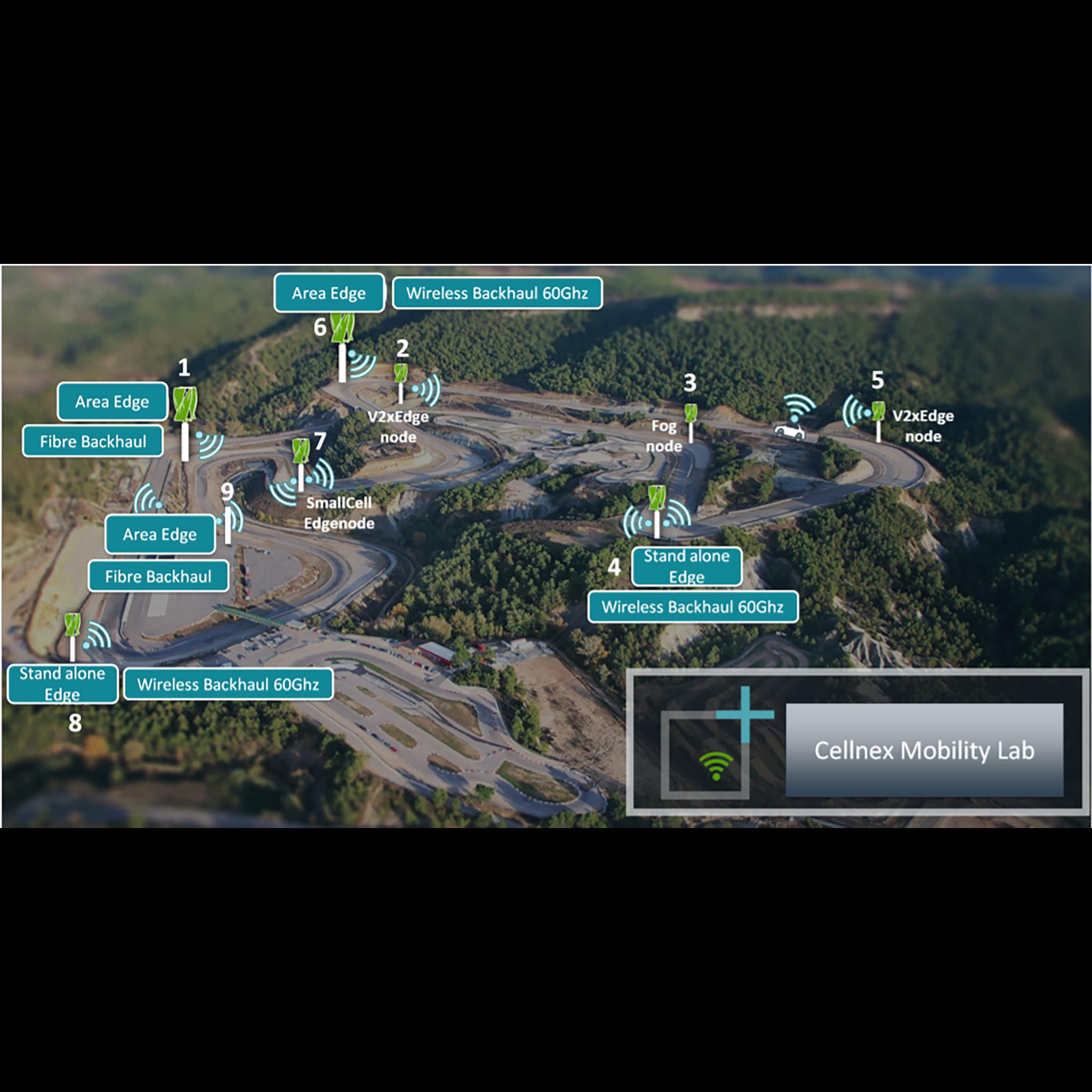 Green Edge Power Management